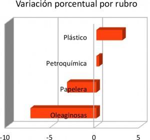 variacion2