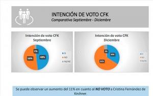 intenciondevotocigp_0