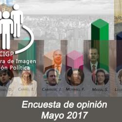 MAYO 2017 SONDEO